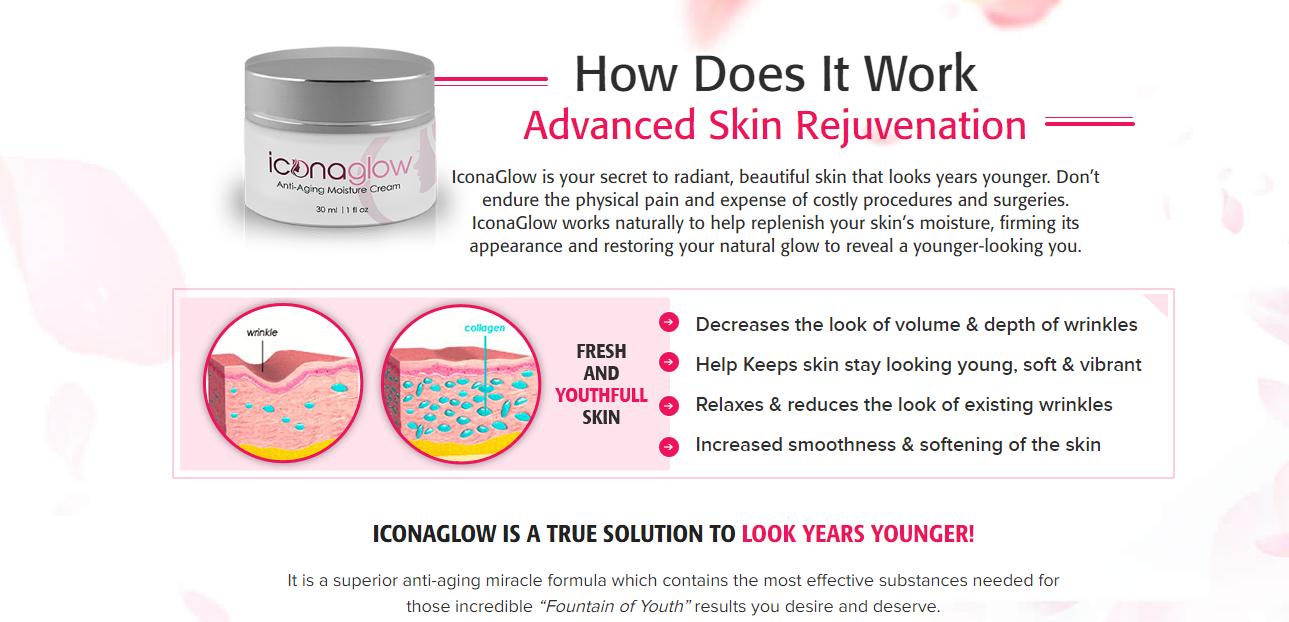 IconaGlow Cream Reviews®〘ACTIVE 2020〙☛ 9 You Thing About Now!