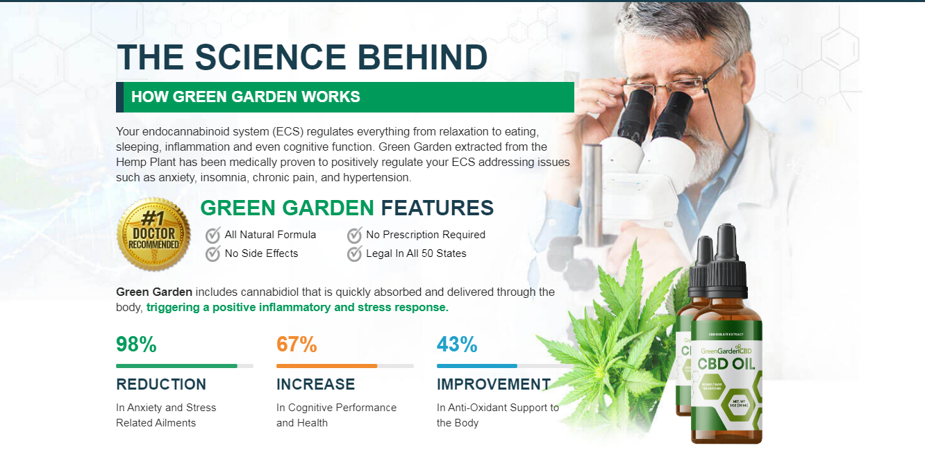"Green Garden CBD Oil Reviews *Upgrade 2021* ""Pros & Cons"" Reviews?"