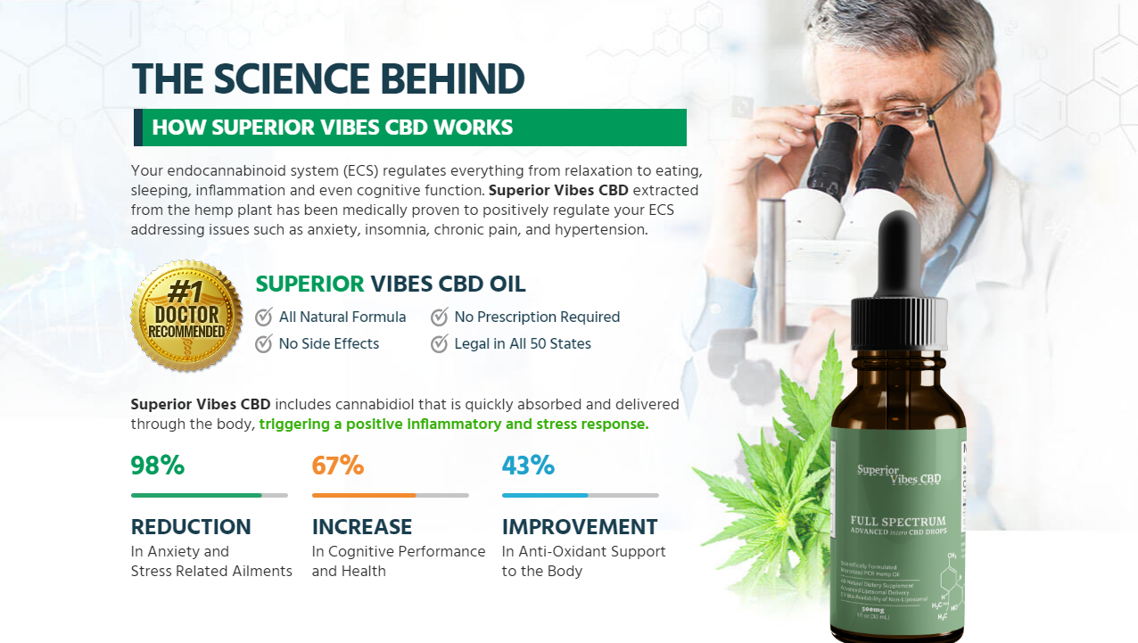 "Superior Vibes CBD Oil [Modify 2021] ""Pros & Cons"" Ingredients, Benefits?"