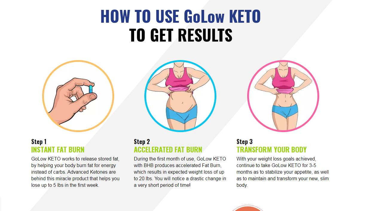GoLow Keto® [Body Burn Carbs For Energy] How Does Its Works?